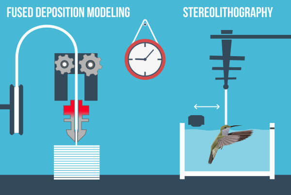 direct comparison guide between FDM & SLA printing technologies